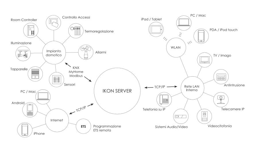webserver-1.png